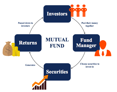 Benefits Of Investment In Minor's Name